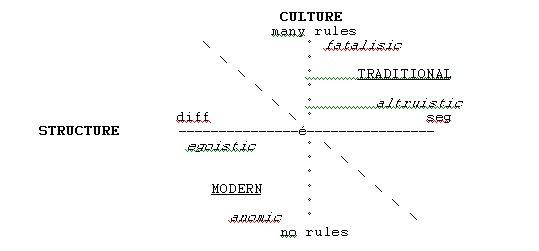 durkheim suicide and modernity