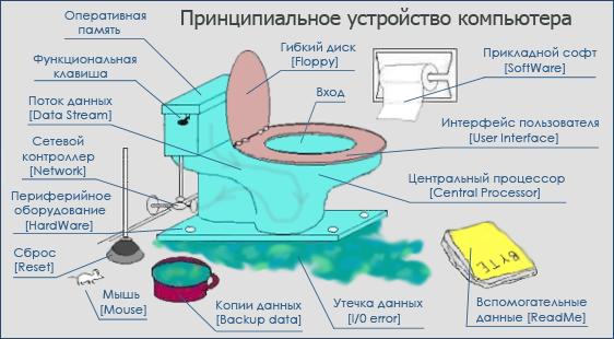 http://img0.liveinternet.ru/images/attach/b/1/17282/17282664_4529558_4502742_PC.png