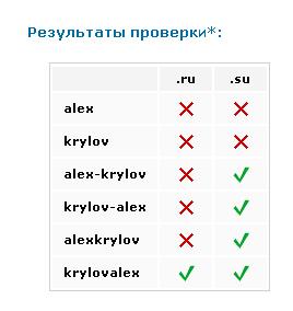 Есть ли свободные домены?