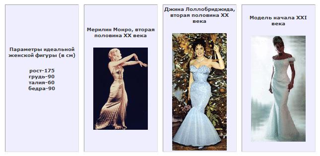 типаж по кибби венера милосская Гомиашвили