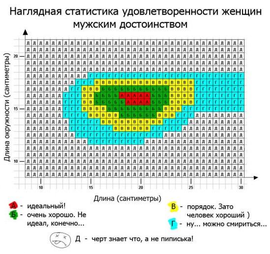 какой средний размер полового члена Черногорск