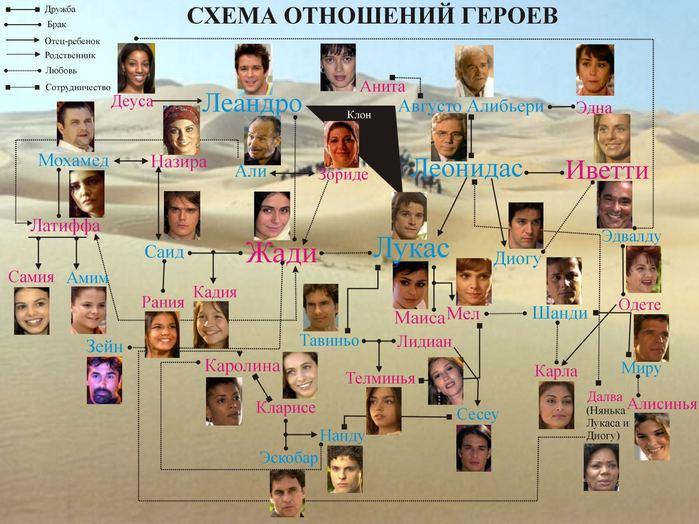 http://img0.liveinternet.ru/images/attach/b/3/18/953/18953096_sxema_wall.jpg