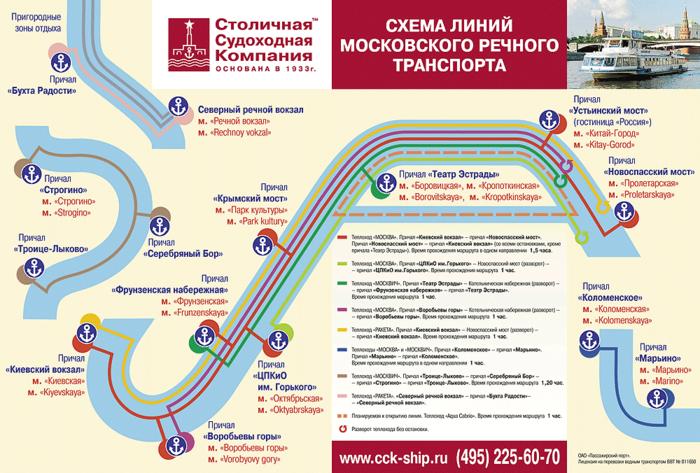 Пролетарская) до Киевского