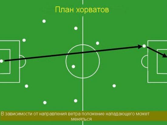 футбол португалия таблица