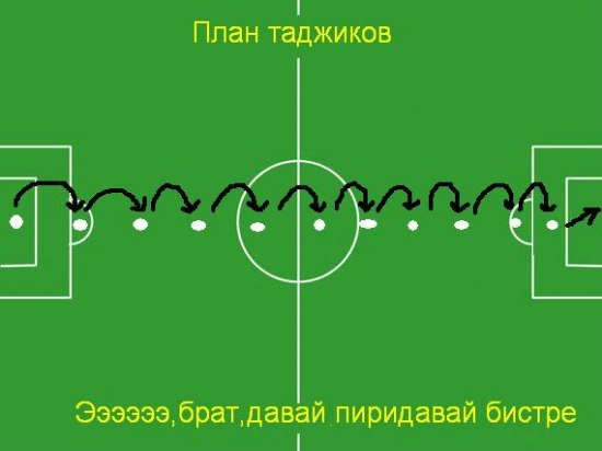 детский рисунок про футбол