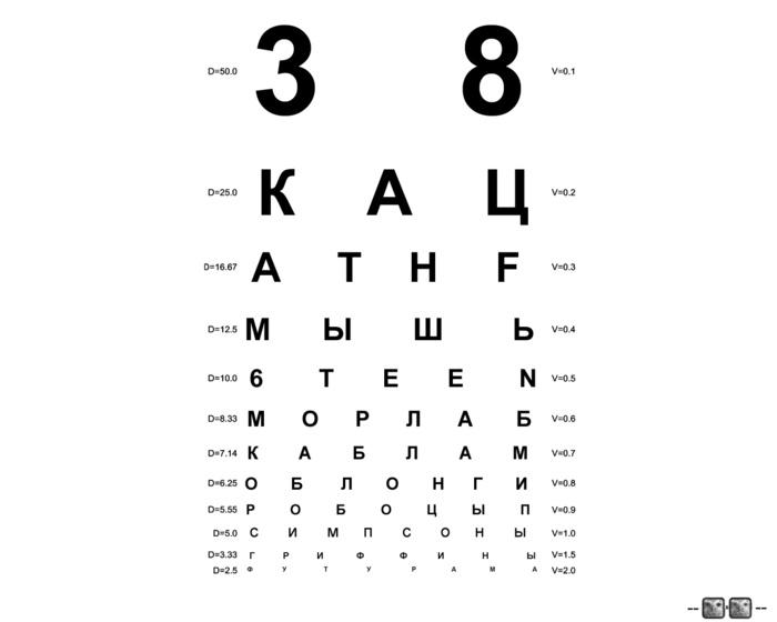 Как проверить в домашних условиях зрение по  740