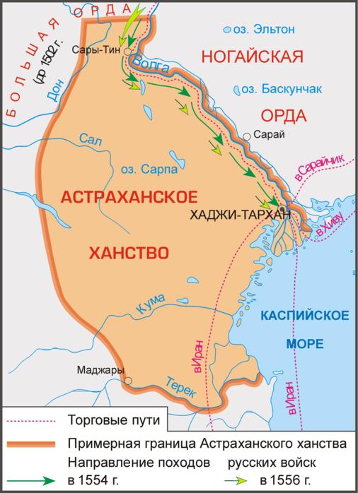Астраханское