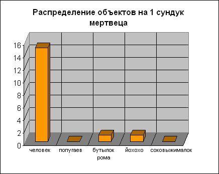 (436x347, 22Kb)