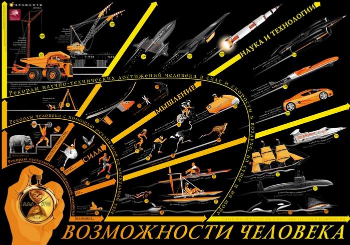 http://img0.liveinternet.ru/images/attach/b/3/41/467/41467197_1237837190_human2000.jpg