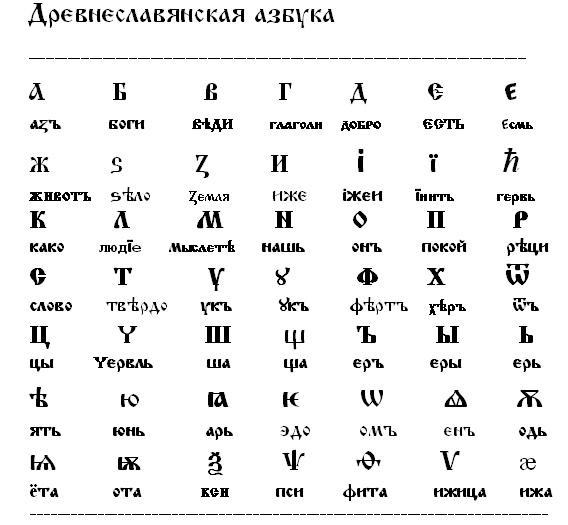 кирпичный язык учить слова - Нужные схемы и описания для всех.