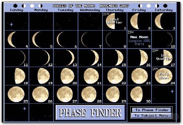 2 декабря 1999 под каким знаком луны