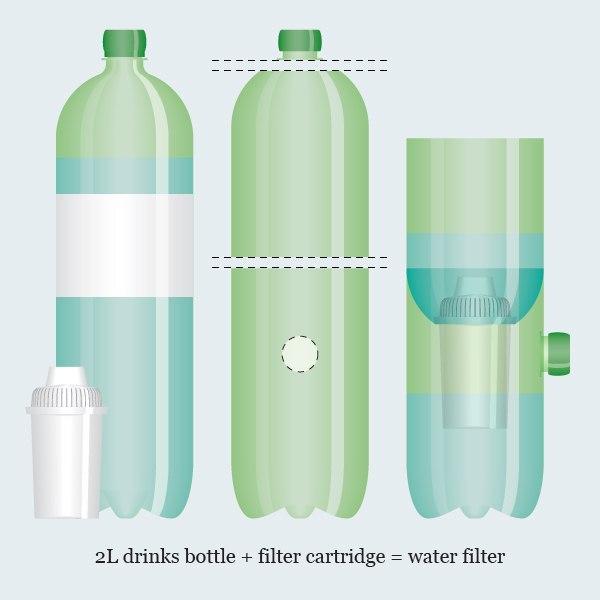 Фильтра очистки воды своими руками