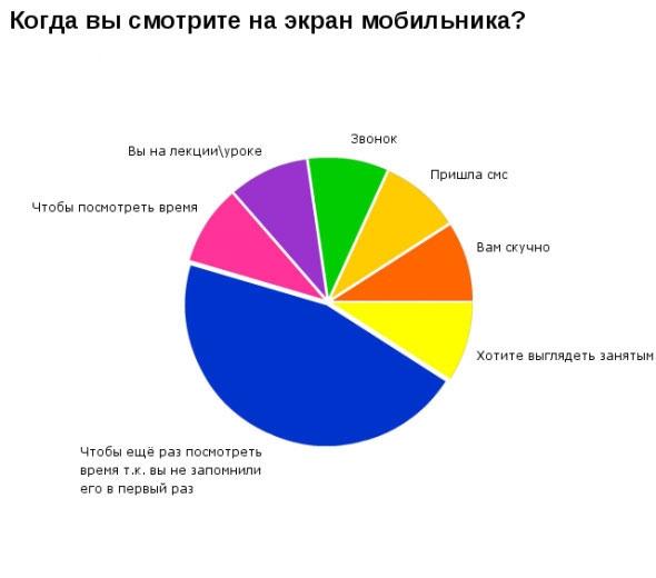 1313068741_1312520061_mneskuchno.ru86432 (590x520, 65Kb)