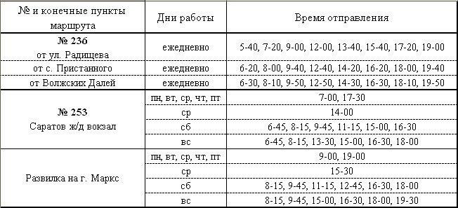 ПОДСОЛНУХ - 2013
