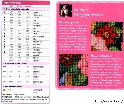 схема вышивки цветочный топиарий (4) (512x430, 197Kb)
