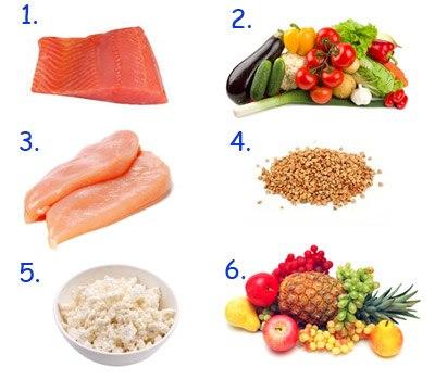 """Как похудеть при помощи диеты """"Шесть лепестков""""/2565092_GBc1LbUmASM (400x350, 28Kb)"""