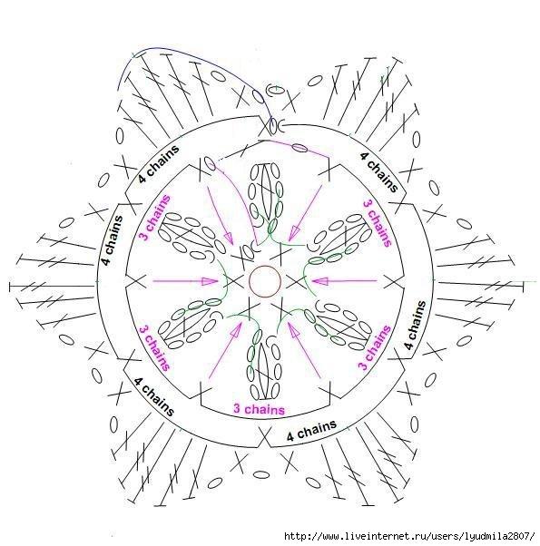 1373539633_shema-vyazaniya-cvetka-pervye-6-ryadov (1) (595x602, 147Kb)