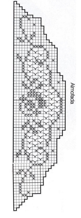 Вязание крючком. Кружева и бордюры (8) (261x700, 99Kb)