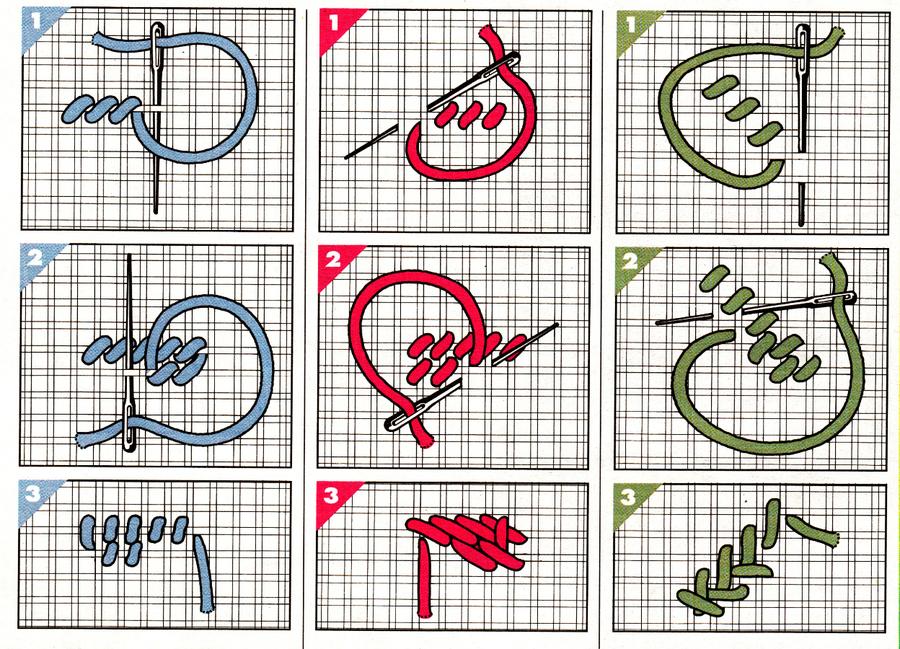 Канва с рисунком для вышивки крестом как вышивать