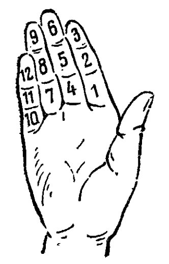 25747-4a581c25ea6ca1f1e664d0794ae838cf (332x520, 27Kb)