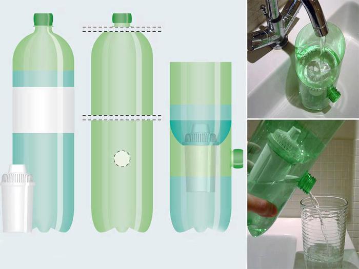 Подсвечники из пластиковой бутылки своими руками мастер