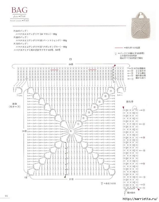 Сумки из пластиковых пакетов и украшения для сумок крючком (67) (551x700, 203Kb)