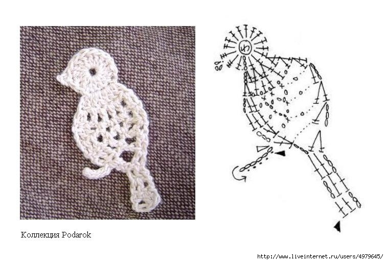 钩针:各种小鸟 - maomao - 我随心动