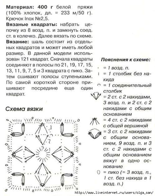 Пояснения к схемам вязание крючком