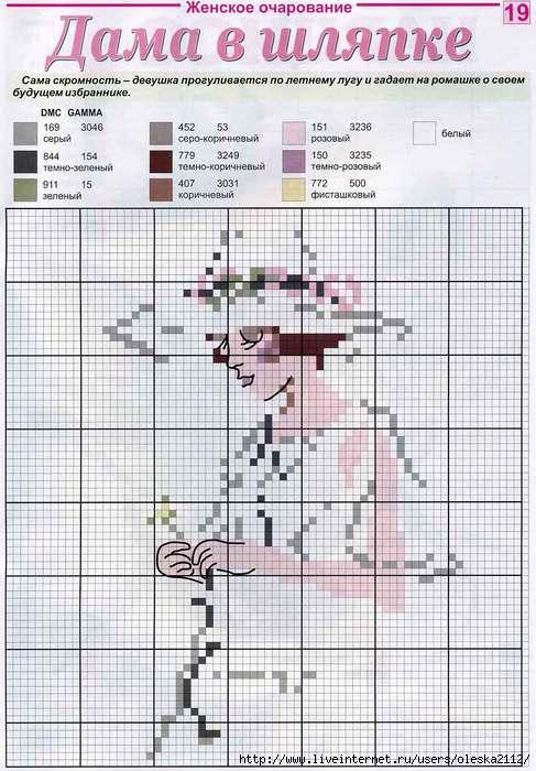 Схемы вышивки дамы в шляпках