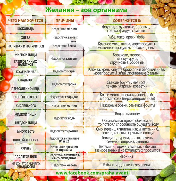 food (683x700, 625Kb)