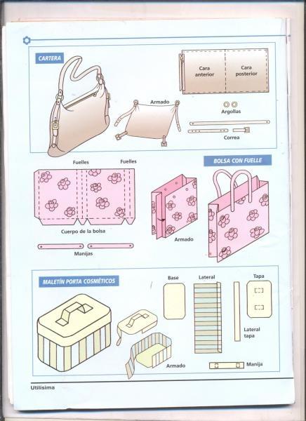 Косметичка чемоданчик своими руками выкройки