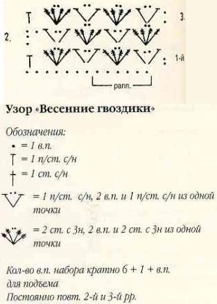 1-uzor-rakovina-sxema (313x439, 65Kb)