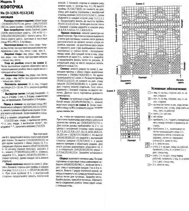 opisanie-kofta (628x700, 287Kb)