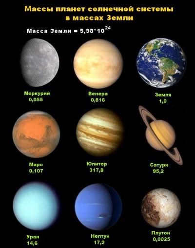 5239983_massi_planet (400x509, 41Kb)