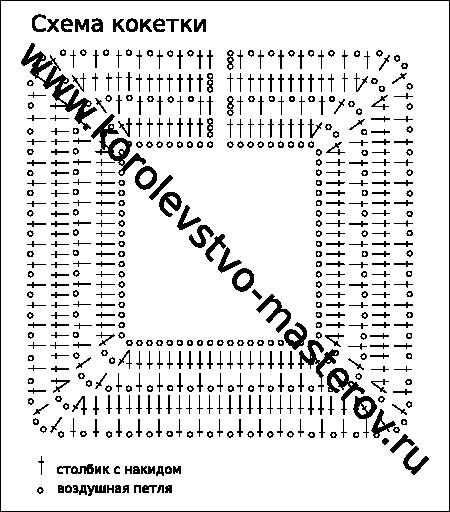 sxemakoketki (450x512, 54Kb)