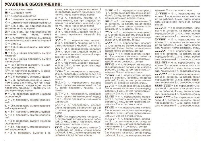Обозначения для вязания спицами из английских журналов