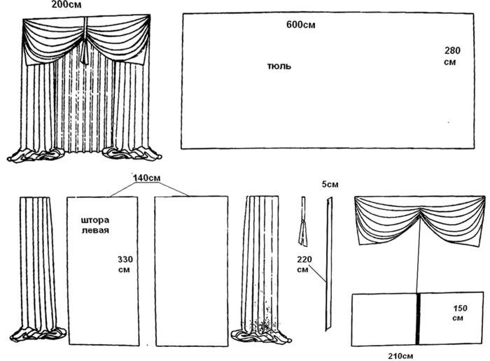 Дизайн и выкройка штор с