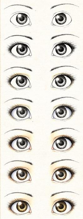 Мастер класс по рисованию глаз для кукол