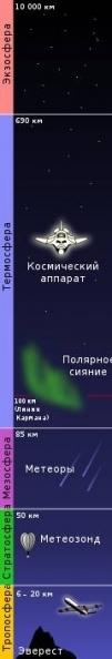101px-Priroda5_24_1 (101x594, 34Kb)