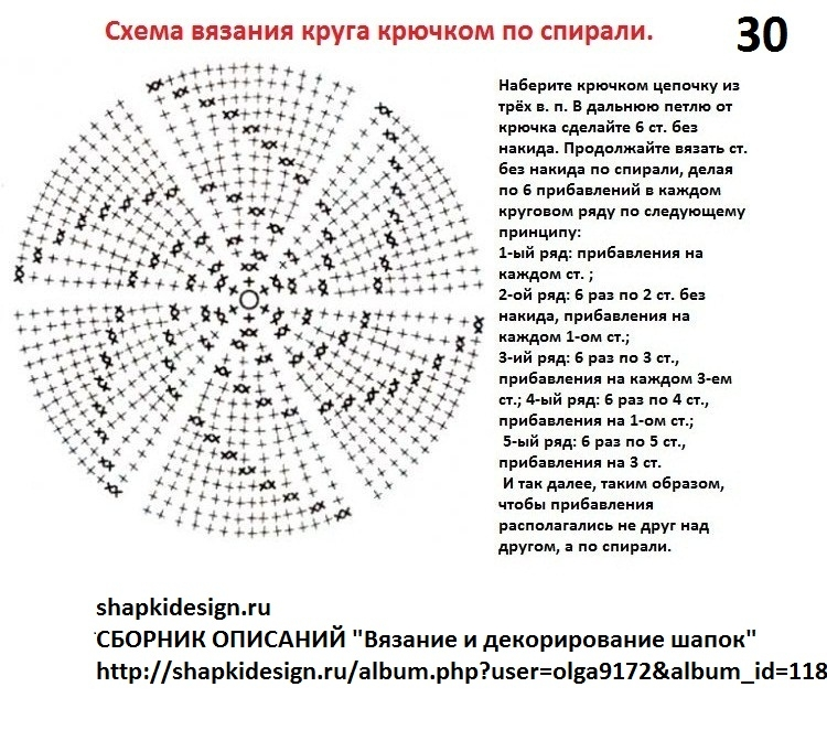 Вязание круговыми спицами схемы вязания