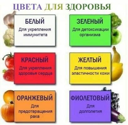 Цвета для здоровья