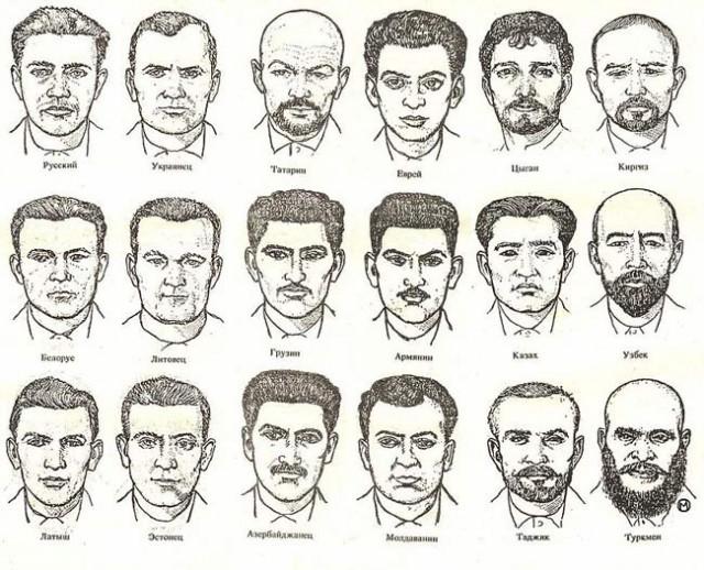 Памятка времен СССР для определения