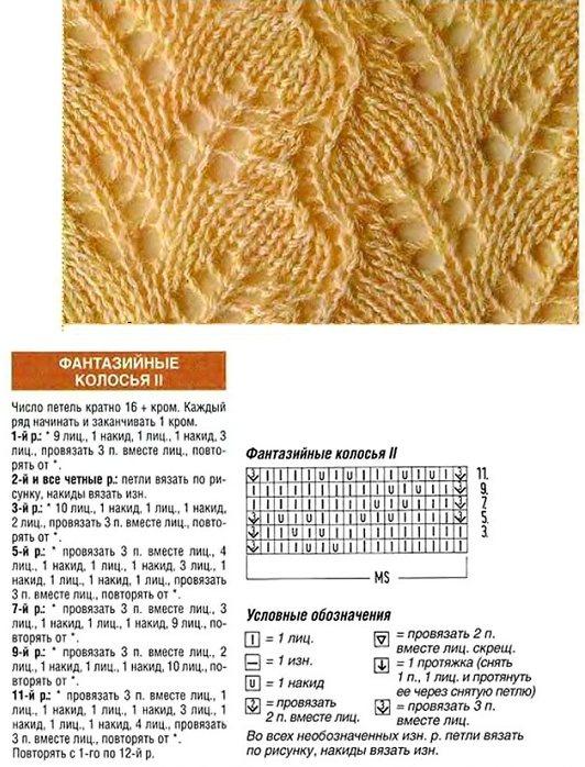 Узор для вязания колосок из вытянутых петель спицами