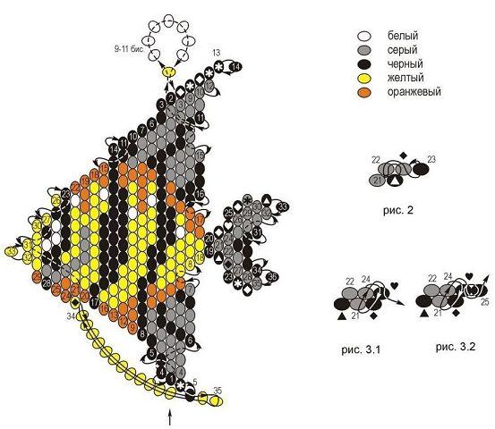 Схема плетения рыбки из бисера объемно