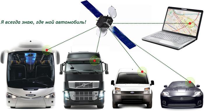 мониторинг транспорта (700x380, 92Kb)