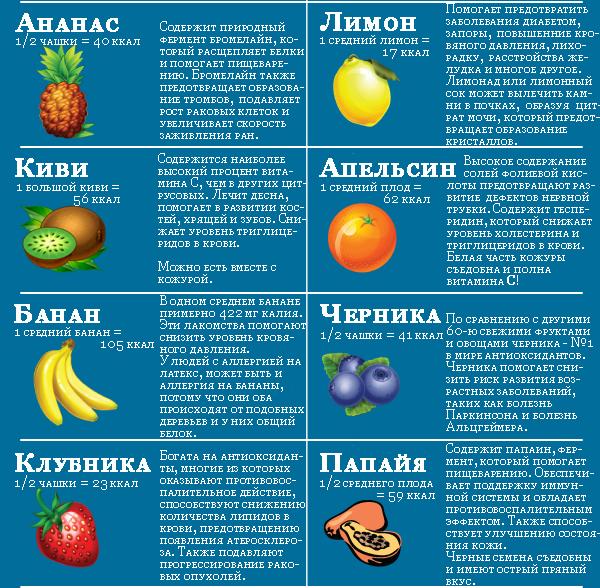 Витамины в яблоках для беременных 19