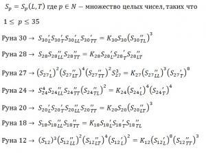Формула Перехода 104016144_2851019_bn0tz7wwxvp_1_