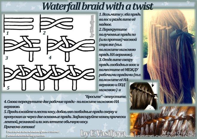 Плетение кос на длинные волосы схема