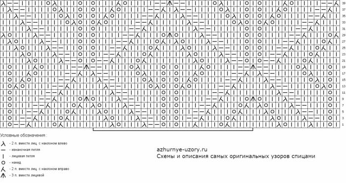 listya-azhurnye-53x20 (700x371, 135Kb)