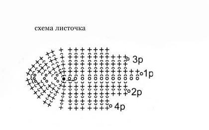 схемы-вязания-цветов (420x262, 38Kb)